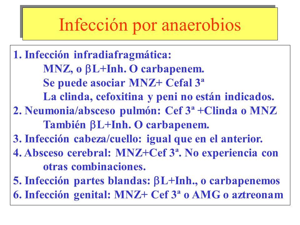 Infección por anaerobios 1. Infección infradiafragmática: MNZ, o L+Inh. O carbapenem. Se puede asociar MNZ+ Cefal 3ª La clinda, cefoxitina y peni no e