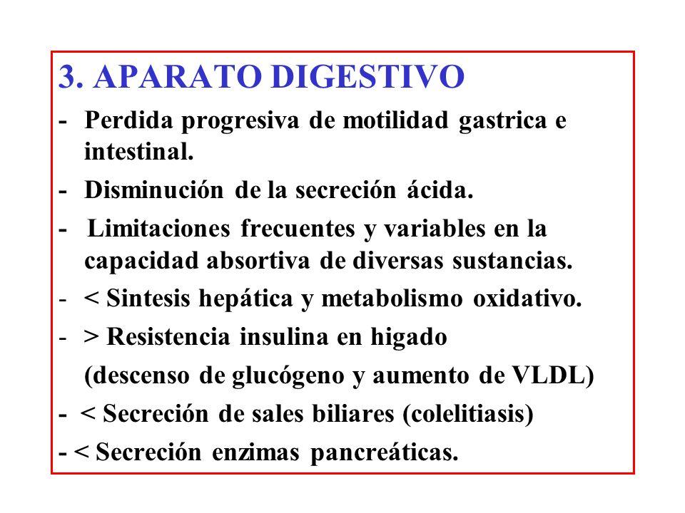 3. APARATO DIGESTIVO -Perdida progresiva de motilidad gastrica e intestinal. - Disminución de la secreción ácida. - Limitaciones frecuentes y variable