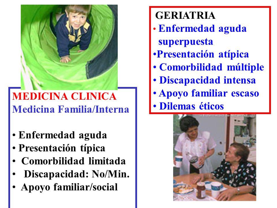 MEDICINA CLINICA Medicina Familia/Interna Enfermedad aguda Presentación típica Comorbilidad limitada Discapacidad: No/Min. Apoyo familiar/social GERIA