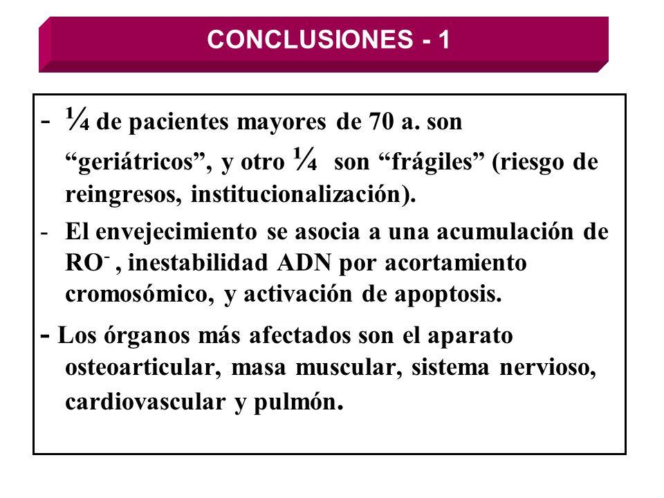 CONCLUSIONES - 1 -¼ de pacientes mayores de 70 a. son geriátricos, y otro ¼ son frágiles (riesgo de reingresos, institucionalización). -El envejecimie