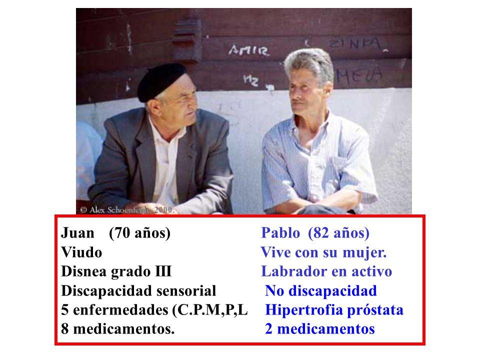 Juan(70 años) Pablo (82 años) Viudo Vive con su mujer. Disnea grado III Labrador en activo Discapacidad sensorial No discapacidad 5 enfermedades (C.P.
