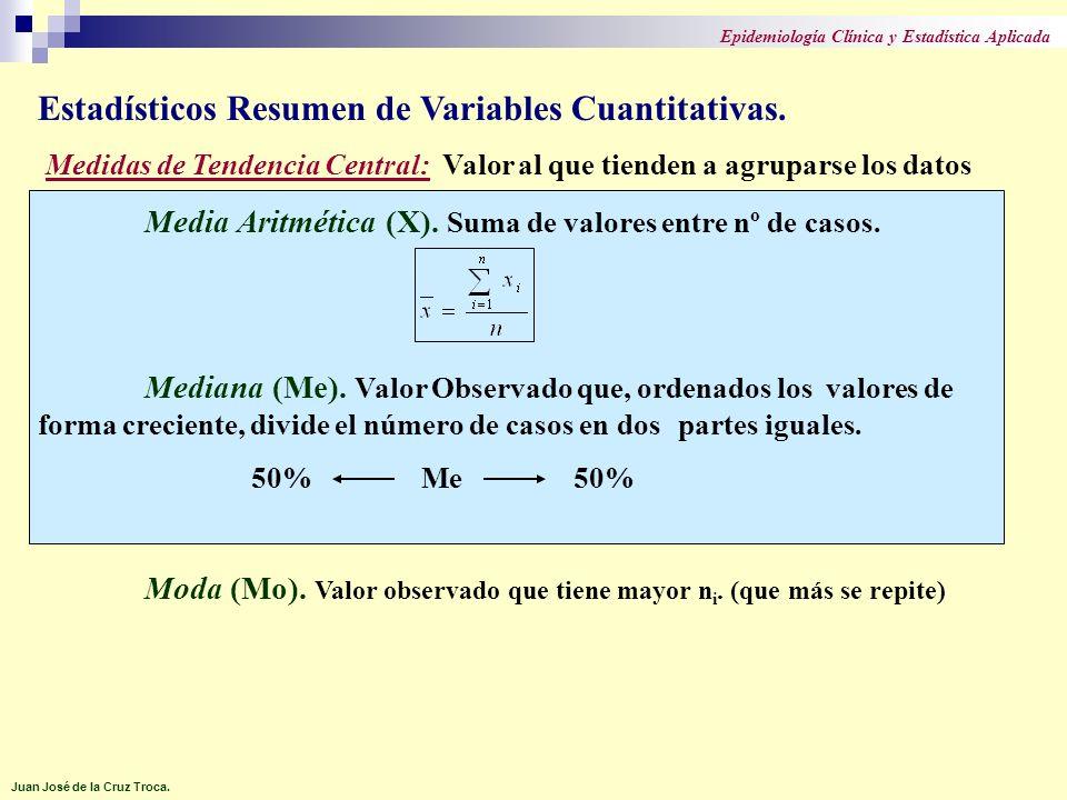 Estadísticos Resumen de Variables Cuantitativas. Medidas de Tendencia Central: Valor al que tienden a agruparse los datos Media Aritmética (X). Suma d