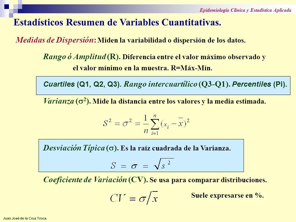 Estadísticos Resumen de Variables Cuantitativas. Medidas de Dispersión: Miden la variabilidad o dispersión de los datos. Rango ó Amplitud (R). Diferen