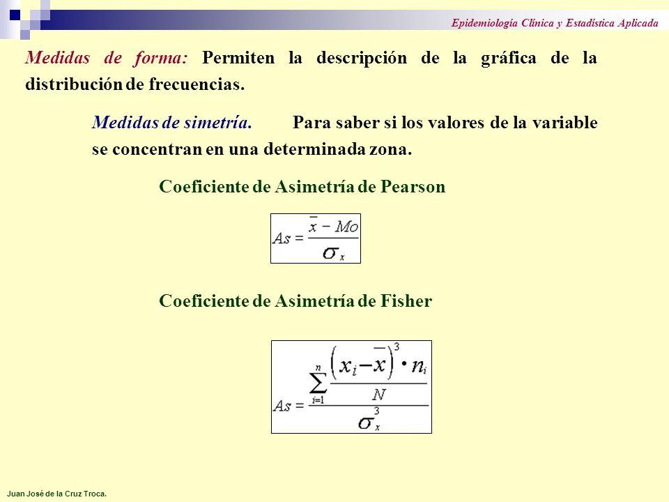 Medidas de forma: Permiten la descripción de la gráfica de la distribución de frecuencias. Medidas de simetría. Para saber si los valores de la variab