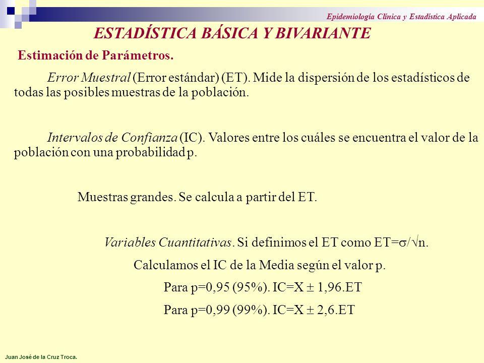 Estimación de Parámetros. Error Muestral (Error estándar) (ET). Mide la dispersión de los estadísticos de todas las posibles muestras de la población.