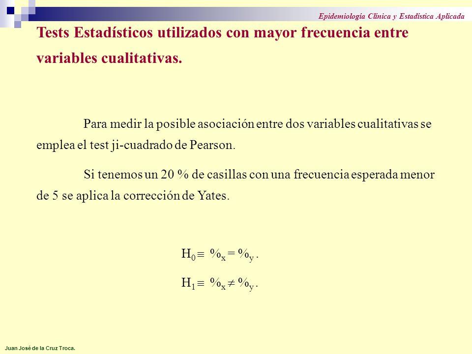 Tests Estadísticos utilizados con mayor frecuencia entre variables cualitativas. Para medir la posible asociación entre dos variables cualitativas se