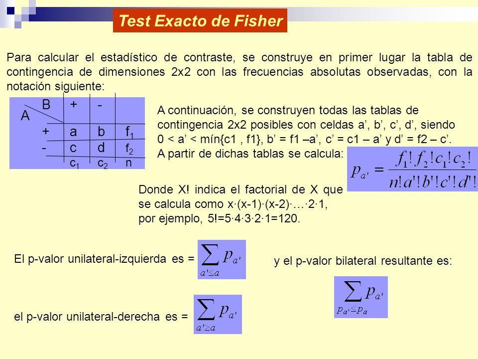 A continuación, se construyen todas las tablas de contingencia 2x2 posibles con celdas a, b, c, d, siendo 0 < a < mín{c1, f1}, b = f1 –a, c = c1 – a y d = f2 – c.