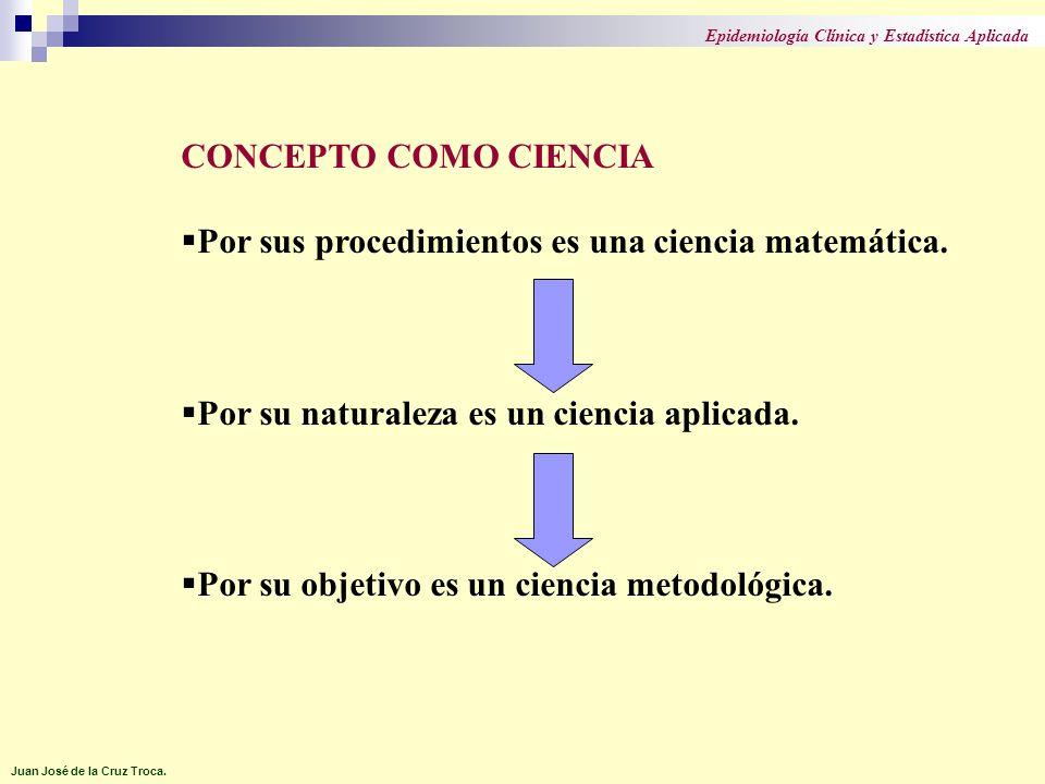 CONCEPTO COMO CIENCIA Por sus procedimientos es una ciencia matemática. Por su naturaleza es un ciencia aplicada. Por su objetivo es un ciencia metodo