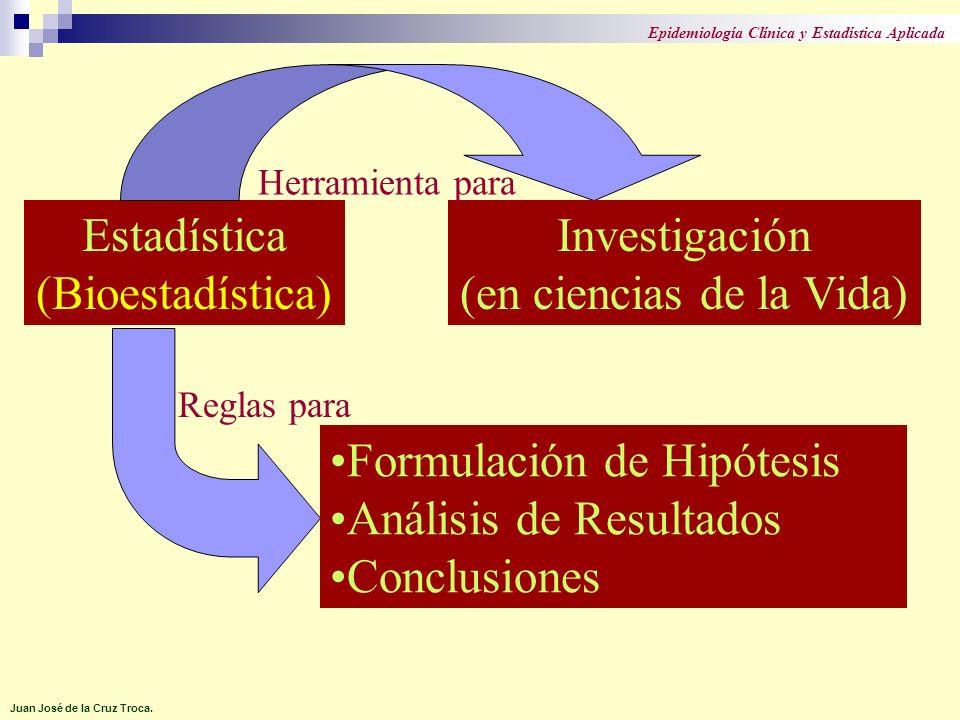 Estadística (Bioestadística) Investigación (en ciencias de la Vida) Formulación de Hipótesis Análisis de Resultados Conclusiones Reglas para Herramien