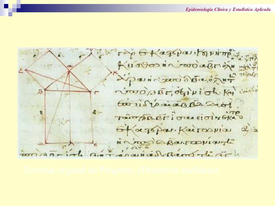 Teorema original de Pitágoras. (Distancias euclídeas) Epidemiología Clínica y Estadística Aplicada