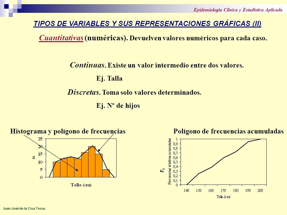 TIPOS DE VARIABLES Y SUS REPRESENTACIONES GRÁFICAS (II) Cuantitativas (numéricas). Devuelven valores numéricos para cada caso. Continuas. Existe un va