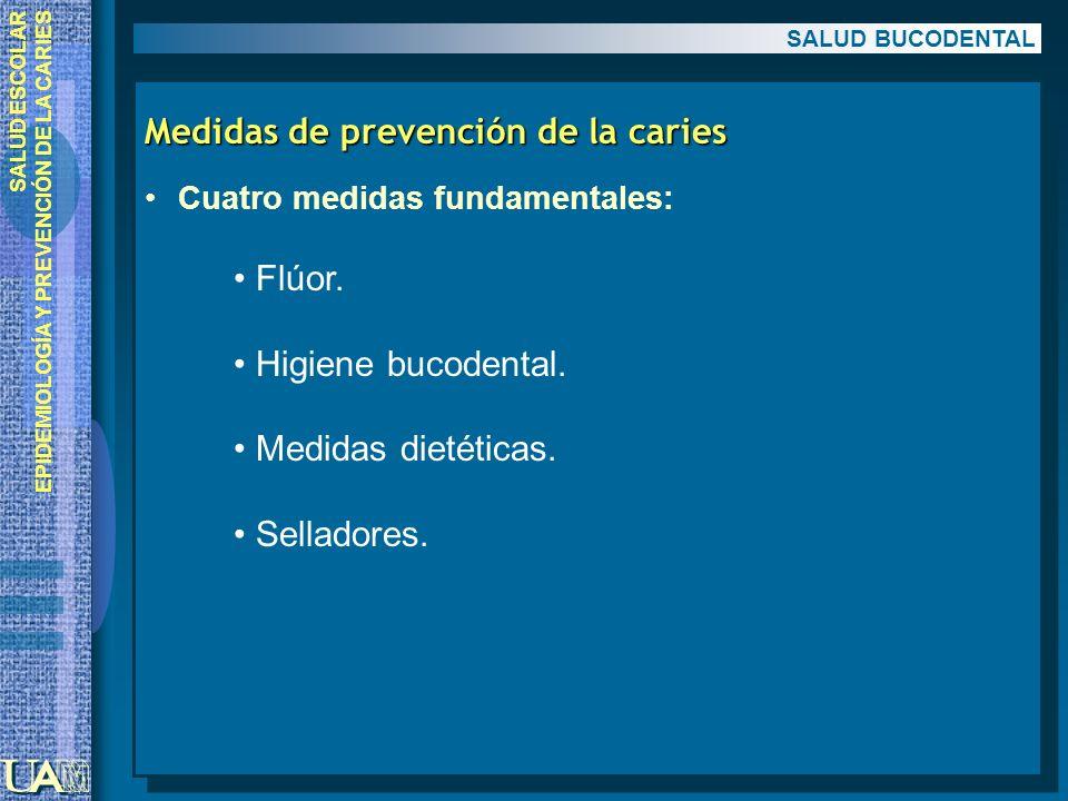 SALUD ESCOLAR EPIDEMIOLOGÍA Y PREVENCIÓN DE LA CARIES Medidas de prevención de la caries Cuatro medidas fundamentales: Flúor. Higiene bucodental. Medi
