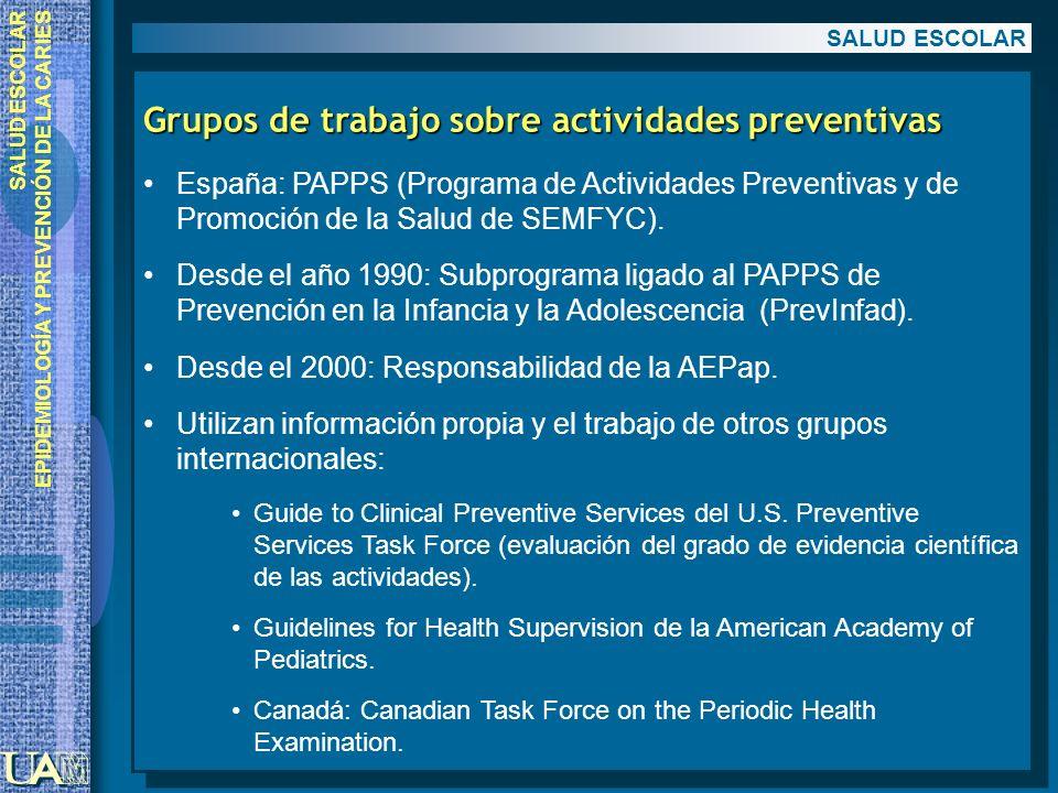 EPIDEMIOLOGÍA Y PREVENCIÓN DE LA CARIES Grupos de trabajo sobre actividades preventivas España: PAPPS (Programa de Actividades Preventivas y de Promoc
