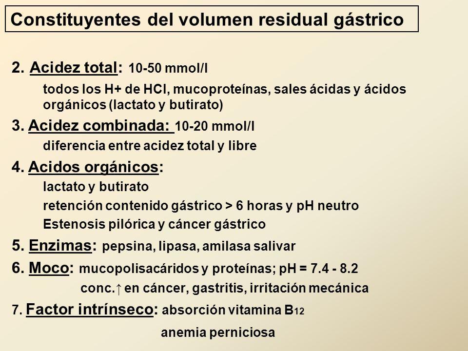 Constituyentes del volumen residual gástrico 2. Acidez total: 10-50 mmol/l todos los H+ de HCl, mucoproteínas, sales ácidas y ácidos orgánicos (lactat