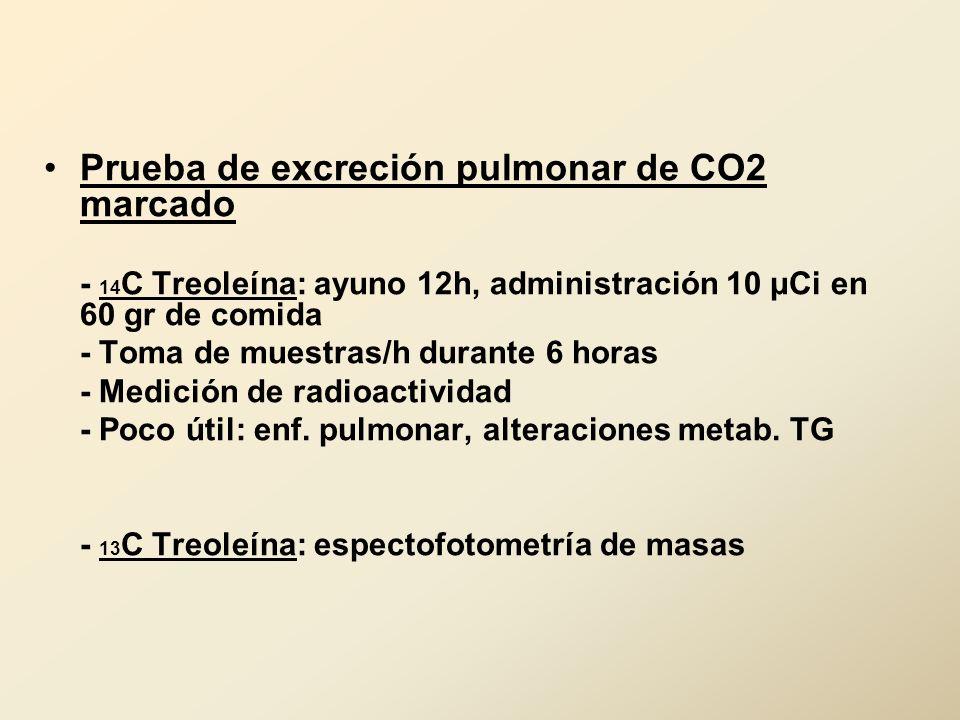 Prueba de excreción pulmonar de CO2 marcado - 14 C Treoleína: ayuno 12h, administración 10 μCi en 60 gr de comida - Toma de muestras/h durante 6 horas