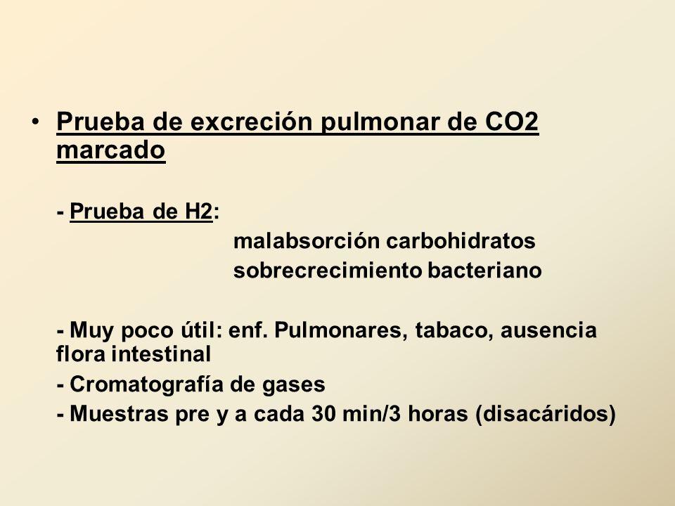 Prueba de excreción pulmonar de CO2 marcado - Prueba de H2: malabsorción carbohidratos sobrecrecimiento bacteriano - Muy poco útil: enf. Pulmonares, t