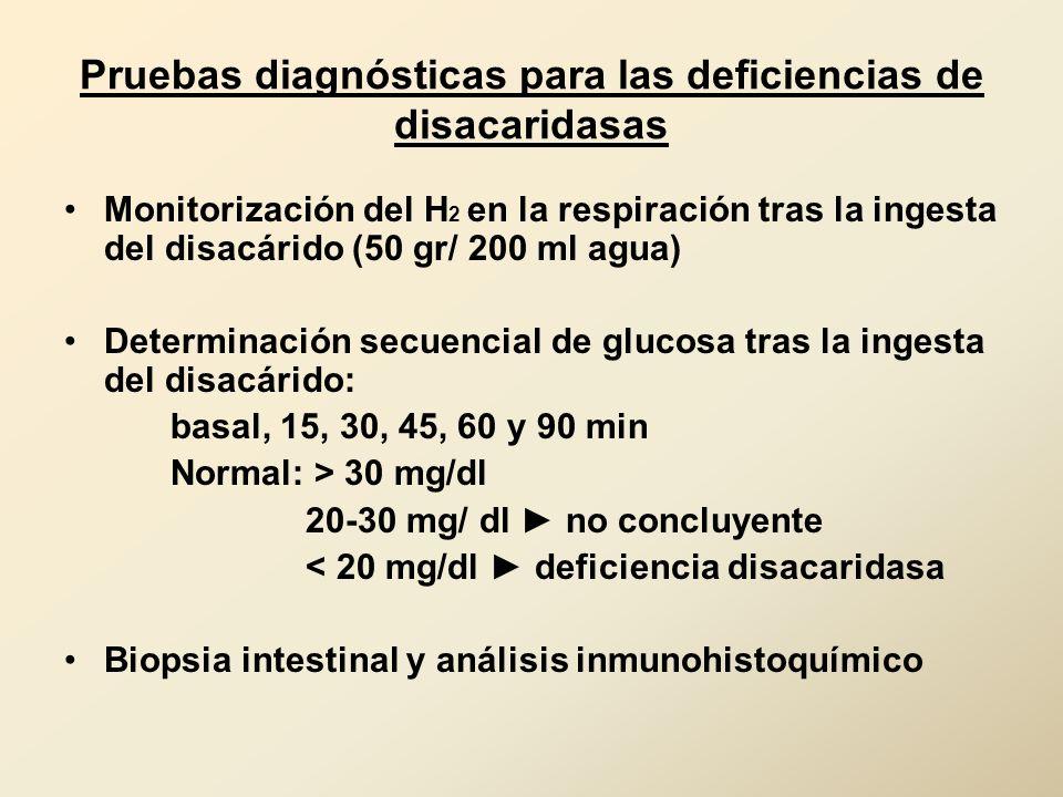 Pruebas diagnósticas para las deficiencias de disacaridasas Monitorización del H 2 en la respiración tras la ingesta del disacárido (50 gr/ 200 ml agu