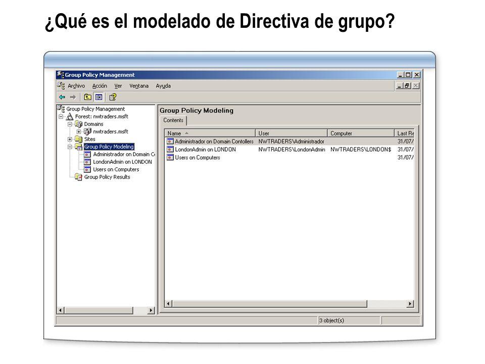 ¿Qué es el modelado de Directiva de grupo?