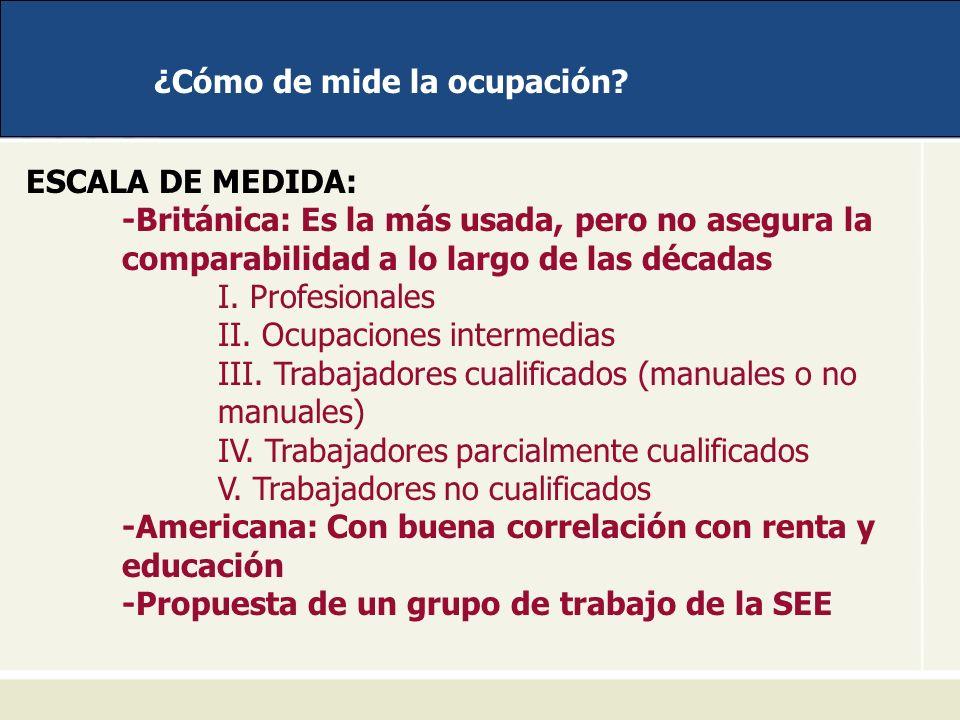 ¿Cómo de mide la ocupación? ESCALA DE MEDIDA: -Británica: Es la más usada, pero no asegura la comparabilidad a lo largo de las décadas I. Profesionale