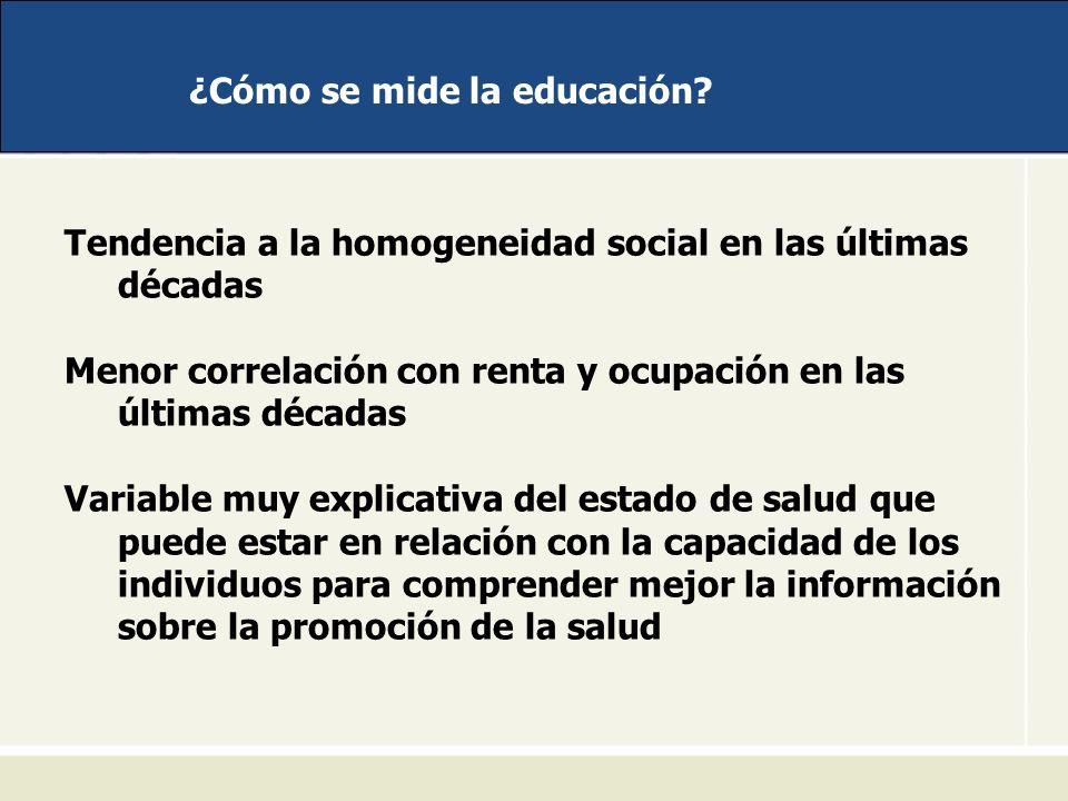 ¿Cómo se mide la educación? Tendencia a la homogeneidad social en las últimas décadas Menor correlación con renta y ocupación en las últimas décadas V