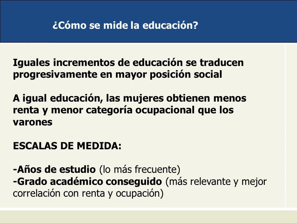 ¿Cómo se mide la educación? Iguales incrementos de educación se traducen progresivamente en mayor posición social A igual educación, las mujeres obtie