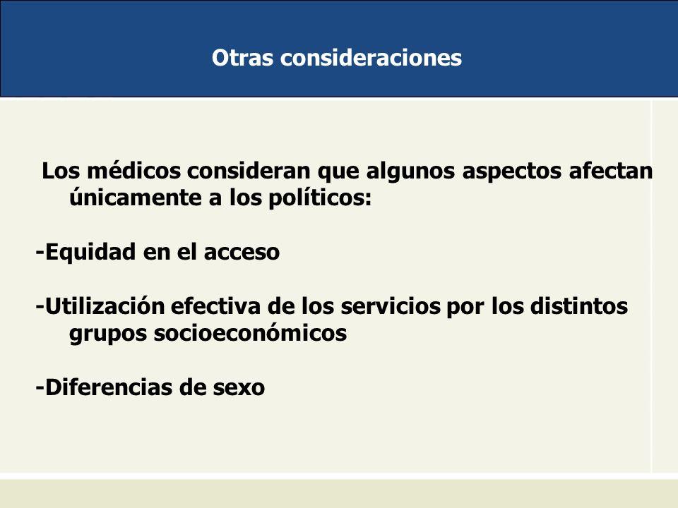 Otras consideraciones Los médicos consideran que algunos aspectos afectan únicamente a los políticos: -Equidad en el acceso -Utilización efectiva de l