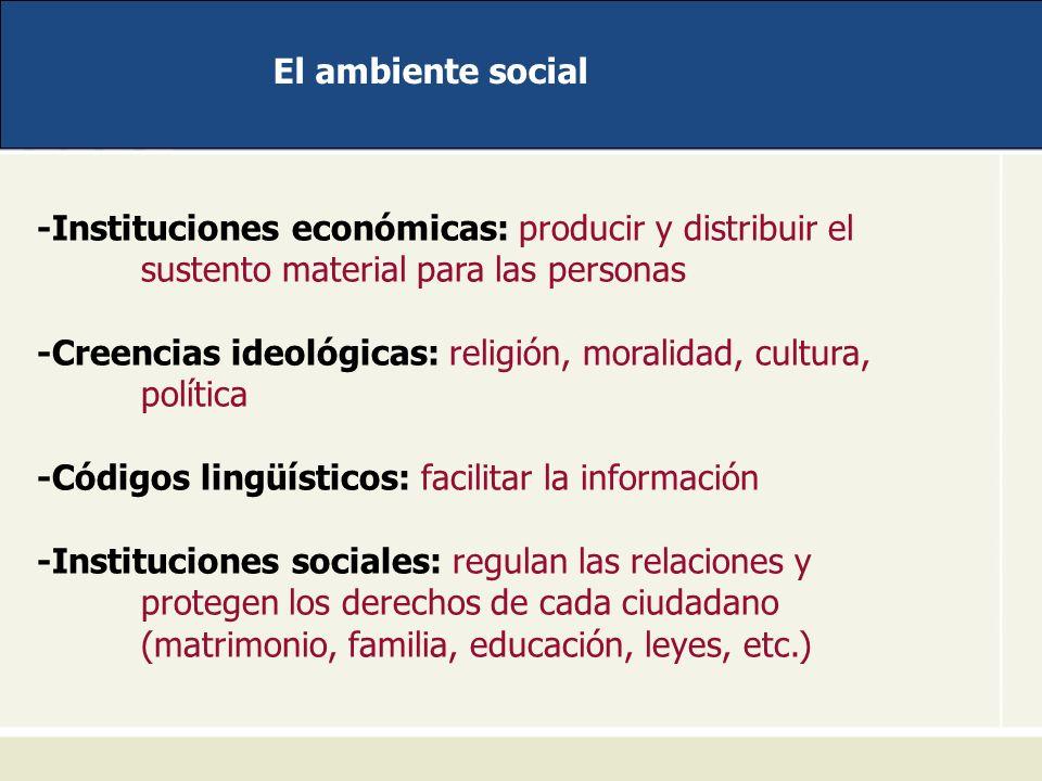 El ambiente social -Instituciones económicas: producir y distribuir el sustento material para las personas -Creencias ideológicas: religión, moralidad