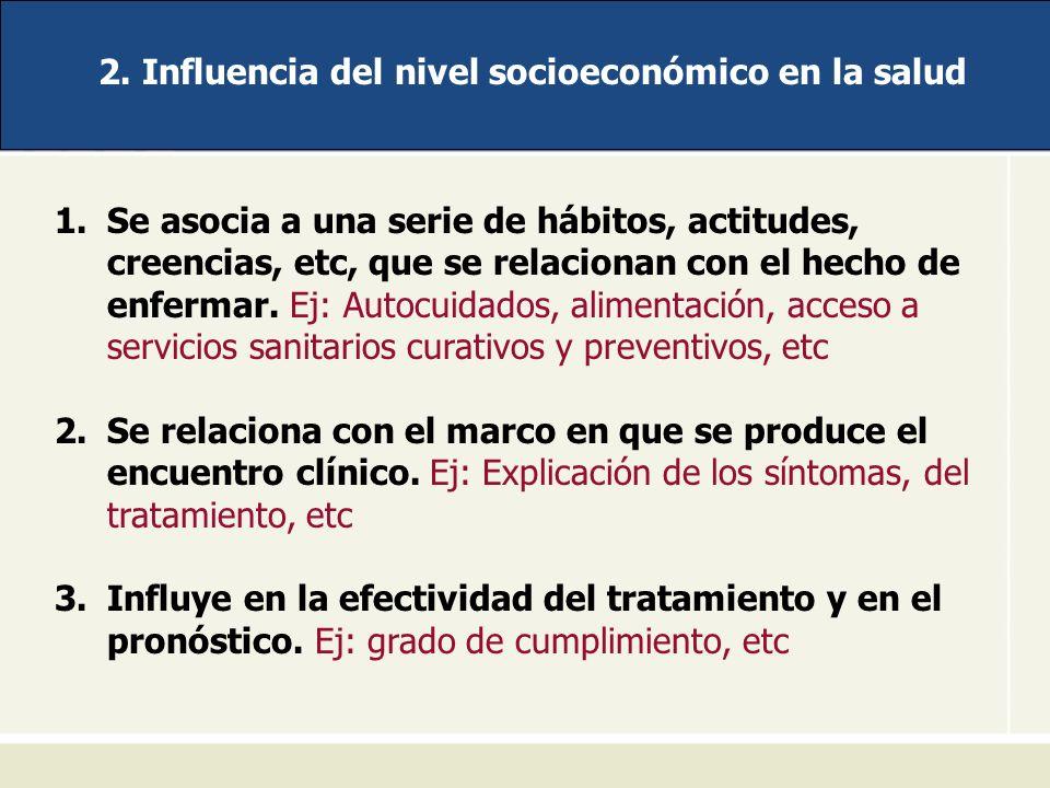 2. Influencia del nivel socioeconómico en la salud 1.Se asocia a una serie de hábitos, actitudes, creencias, etc, que se relacionan con el hecho de en