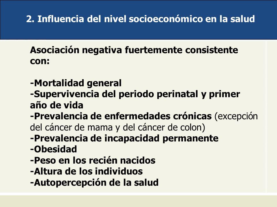 2. Influencia del nivel socioeconómico en la salud Asociación negativa fuertemente consistente con: -Mortalidad general -Supervivencia del periodo per
