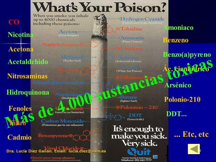 21 Amoniaco Arsénico Polonio-210 DDT... Benzeno Benzo(a)pyreno...