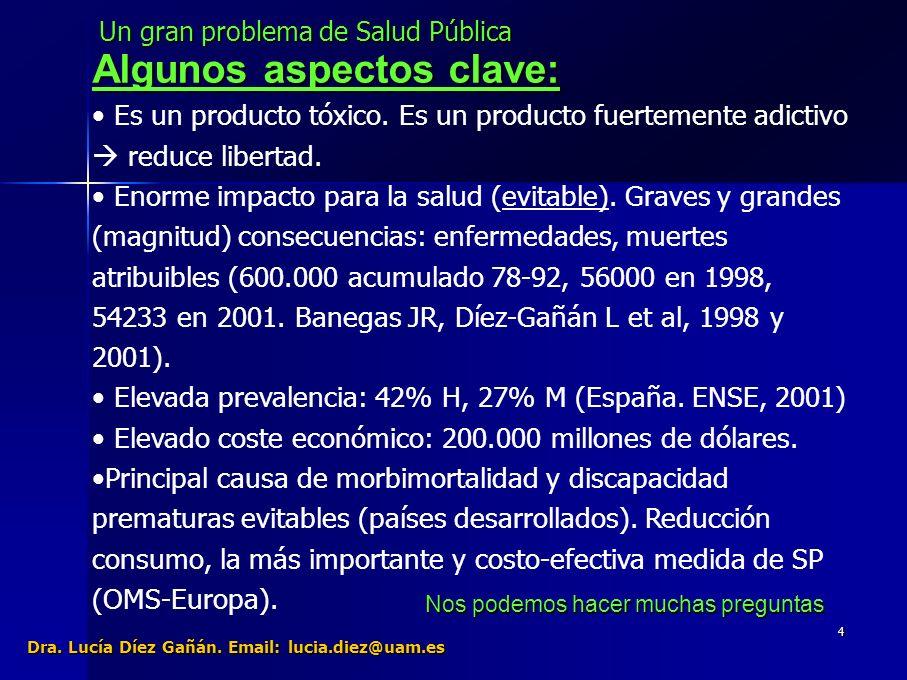 25 Gro Harlem Brundtland Directora General de la Organización Mundial de la Salud 1998-2003 El Tabaquismo es una enfermedad que se transmite por la publicidad y el marketing Dra.