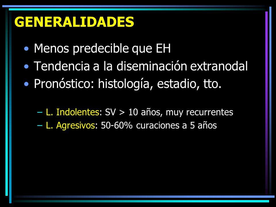 PRONÓSTICO: IPI (International Prognostic Index) EDAD > 60 años ECOG > 1 ESTADIO EXTRANODAL + LDH E