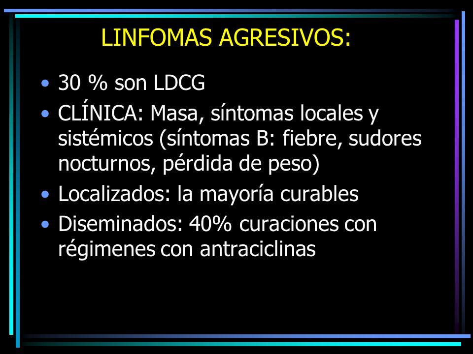 Clasificación REAL: Linfomas/leucemias agresivos 5. Leucemia/linfoma de clas T adultas HTLV 1+ 6. Linfoma de células del manto. 7. Trastornos linfopro