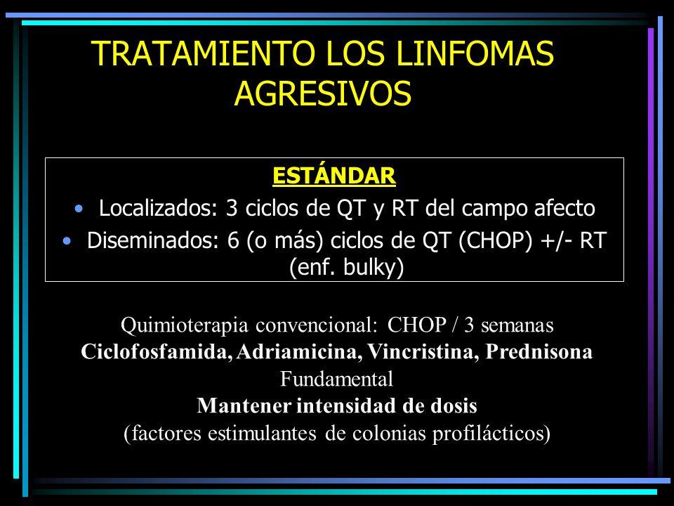 TRATAMIENTO Afectación senos paranasales o testicular: profilaxis con metotrexate intratecal (o MTX altas dosis)