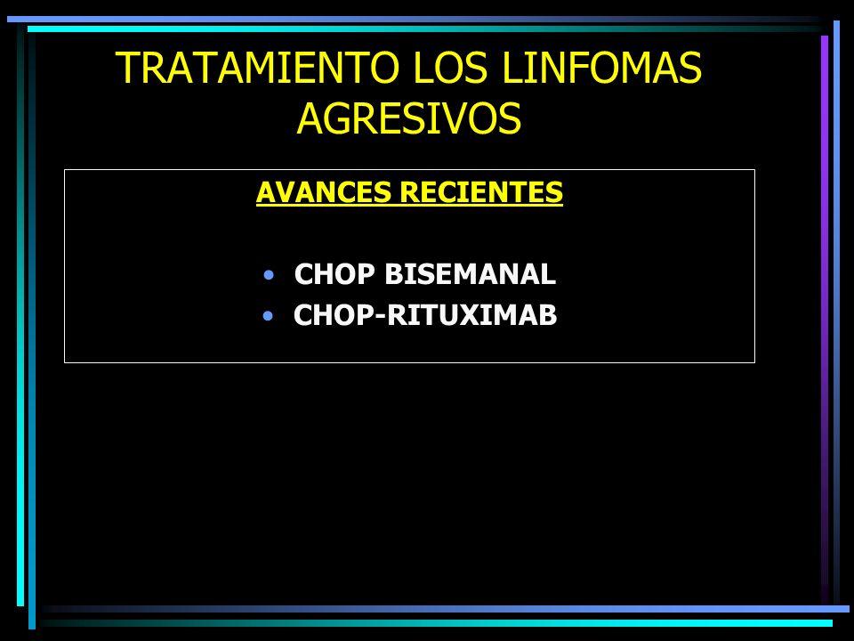 TRATAMIENTO LOS LINFOMAS AGRESIVOS ESTÁNDAR Localizados: 3 ciclos de QT y RT del campo afecto Diseminados: 6 (o más) ciclos de QT (CHOP) +/- RT (enf.