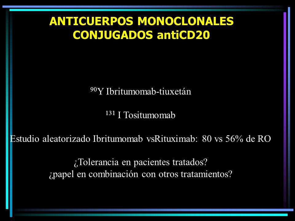 Tratamiento en primera recidiva del LNH agresivo: PSCT