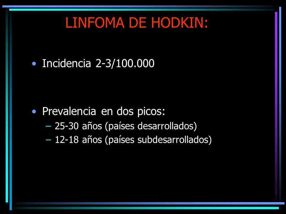 LINFOMA/ENFERMEDAD DE HODGKIN