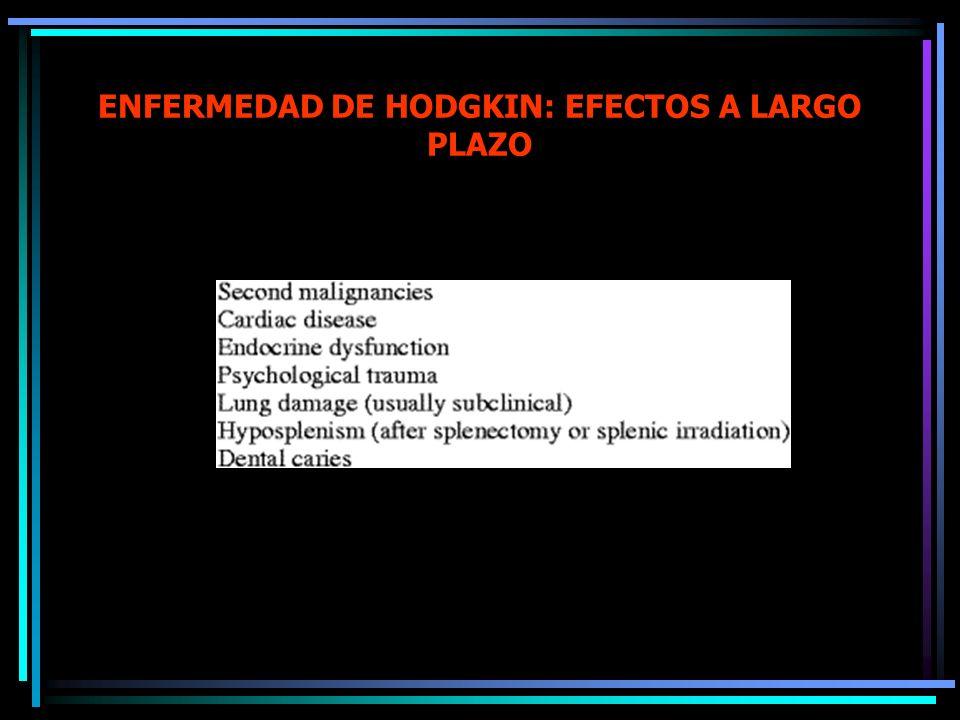 ENFERMEDAD DE HODGKIN: TRATAMIENTO Esquemas MOPP (Mostaza nitrogenada, vincristina, prednisona, procarbacina, De vita 1961.) y sus variaciones MOPP-li