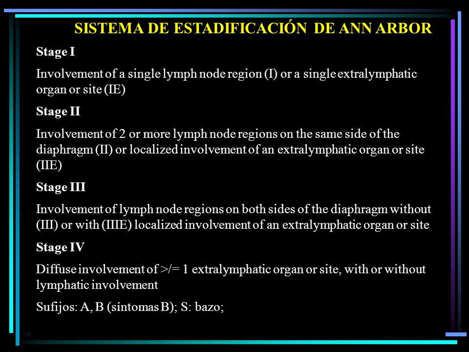 SISTEMA DE ESTADIFICACIÓN DE ANN ARBOR
