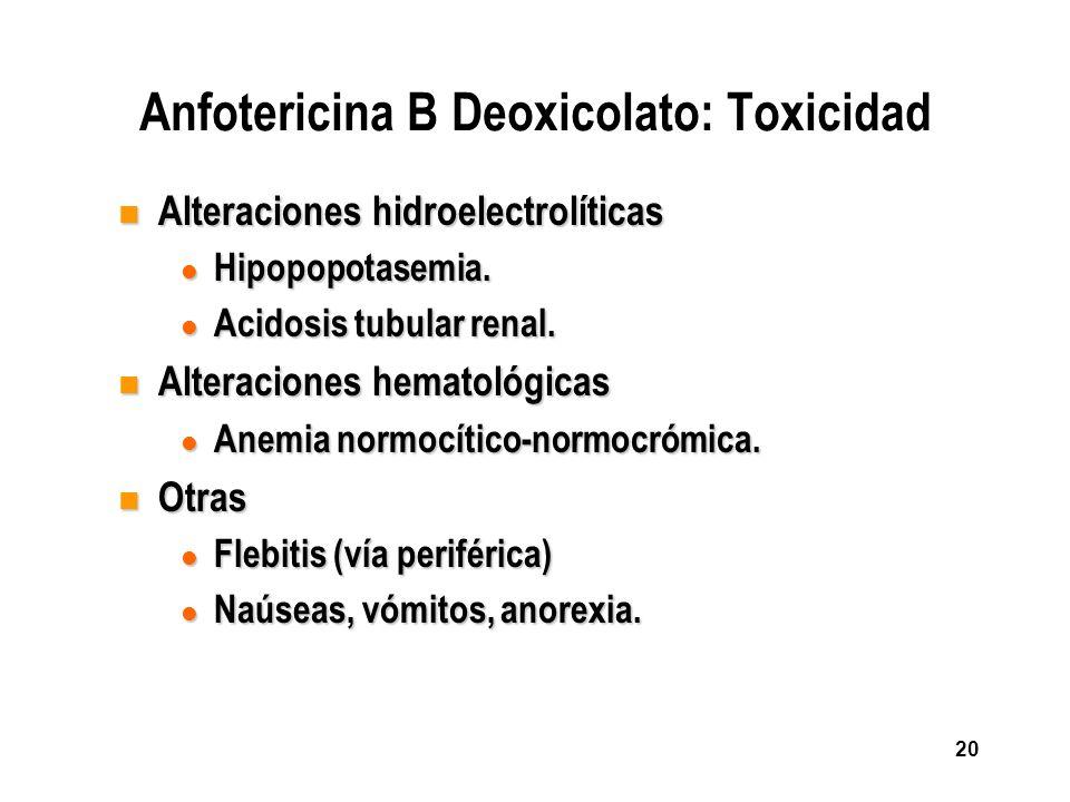 20 Anfotericina B Deoxicolato: Toxicidad n Alteraciones hidroelectrolíticas l Hipopopotasemia. l Acidosis tubular renal. n Alteraciones hematológicas