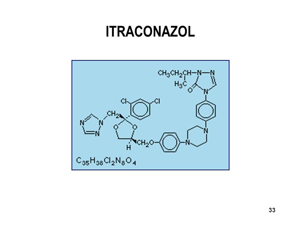 33 ITRACONAZOL