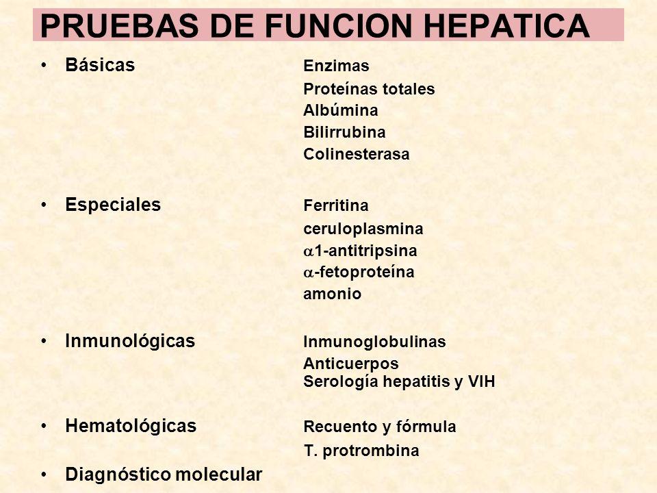 PRUEBAS DE FUNCION HEPATICA Básicas Enzimas Proteínas totales Albúmina Bilirrubina Colinesterasa Especiales Ferritina ceruloplasmina 1-antitripsina -f