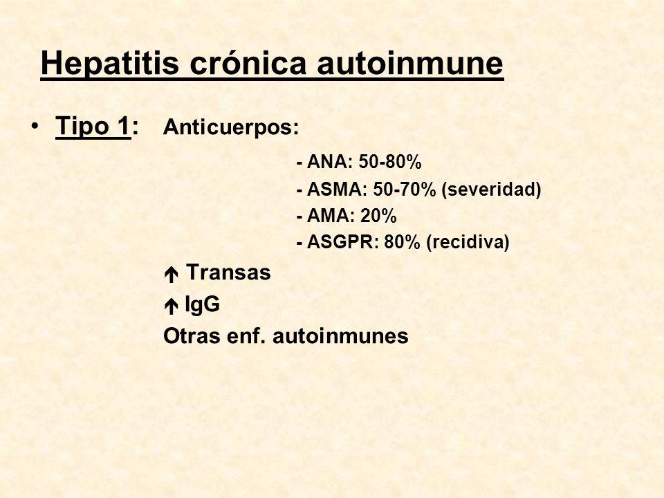 Hepatitis crónica autoinmune Tipo 1: Anticuerpos: - ANA: 50-80% - ASMA: 50-70% (severidad) - AMA: 20% - ASGPR: 80% (recidiva) Transas IgG Otras enf. a