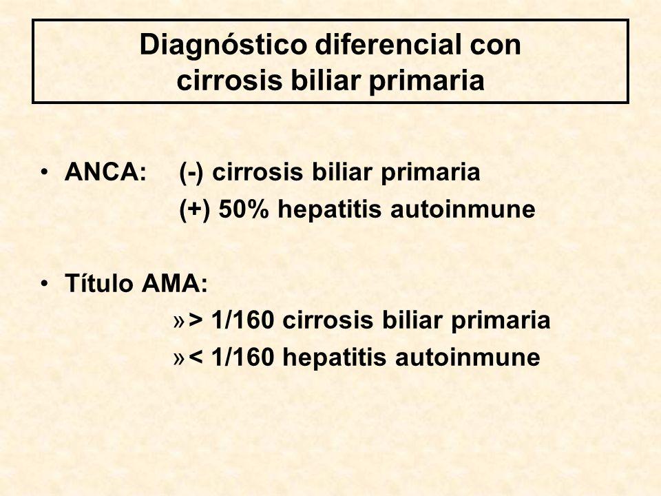 Diagnóstico diferencial con cirrosis biliar primaria ANCA: (-) cirrosis biliar primaria (+) 50% hepatitis autoinmune Título AMA: »> 1/160 cirrosis bil