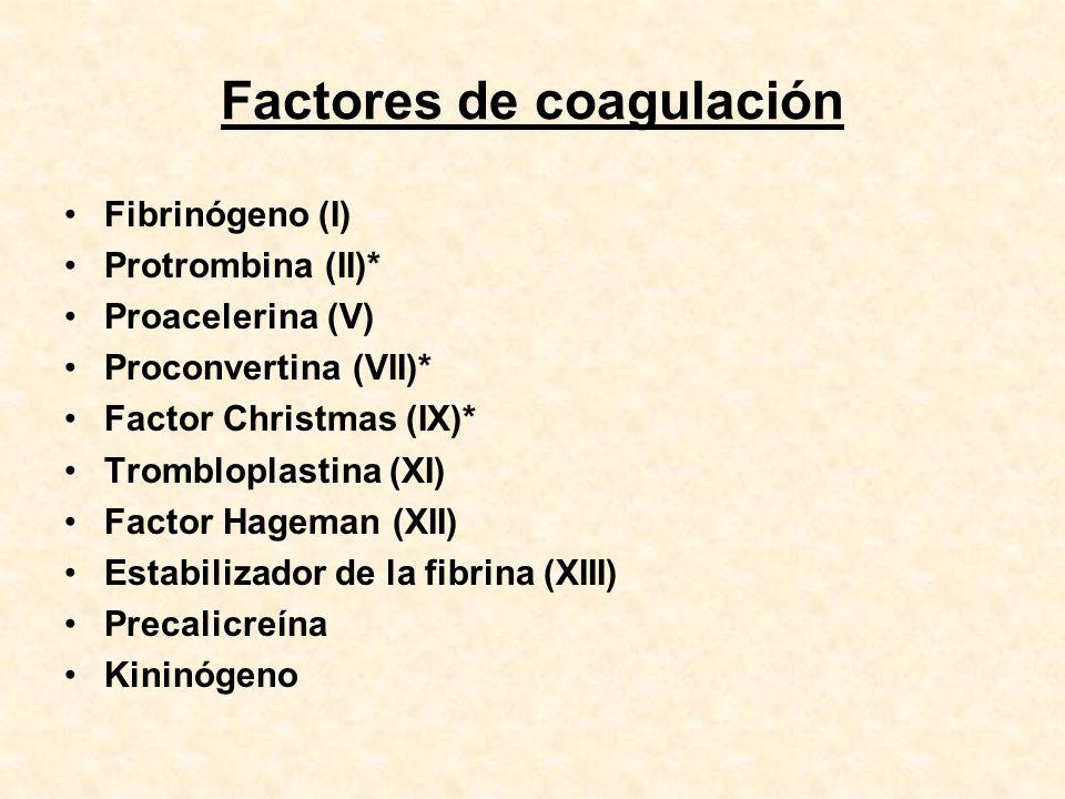 Factores de coagulación Fibrinógeno (I) Protrombina (II)* Proacelerina (V) Proconvertina (VII)* Factor Christmas (IX)* Trombloplastina (XI) Factor Hag