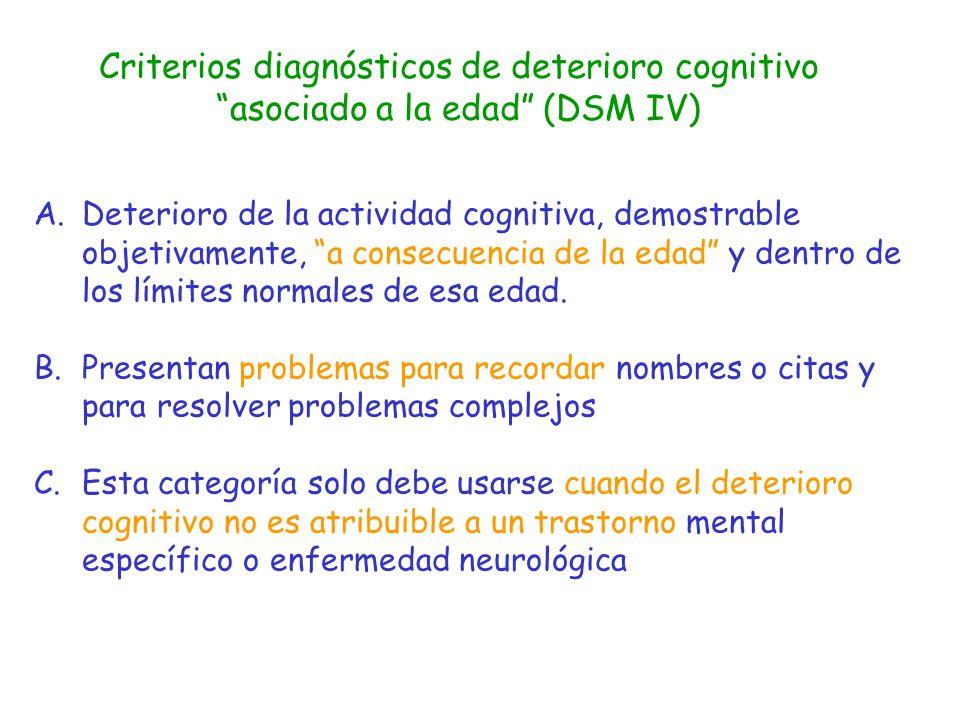 Documento de Consenso en deterioro cognitivo leve Foro de Expertos (Europeo) A.Debe haber una queja de pérdida de memoria o de otra función cognitiva expuesta por el paciente o un informante B.La puntuación es normal en tests cognitivos globales pero alterada en algún test parcial (memoria u otra función) C.Existe deterioro en alguna actividad compleja pero no de la intensidad suficiente como para el diagnóstico de demencia