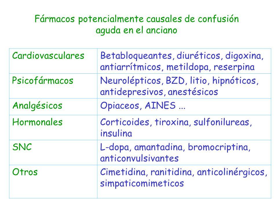 Fármacos potencialmente causales de confusión aguda en el anciano CardiovascularesBetabloqueantes, diuréticos, digoxina, antiarrítmicos, metildopa, re