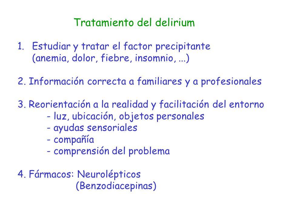 Tratamiento del delirium 1.Estudiar y tratar el factor precipitante (anemia, dolor, fiebre, insomnio,...) 2. Información correcta a familiares y a pro