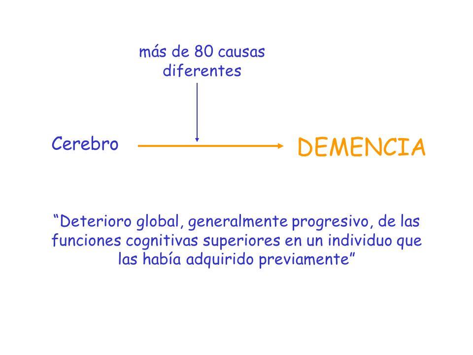 Cerebro DEMENCIA más de 80 causas diferentes Deterioro global, generalmente progresivo, de las funciones cognitivas superiores en un individuo que las