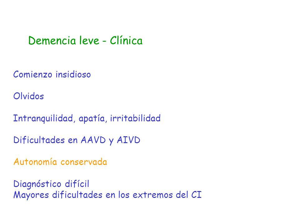 Demencia leve - Clínica Comienzo insidioso Olvidos Intranquilidad, apatía, irritabilidad Dificultades en AAVD y AIVD Autonomía conservada Diagnóstico